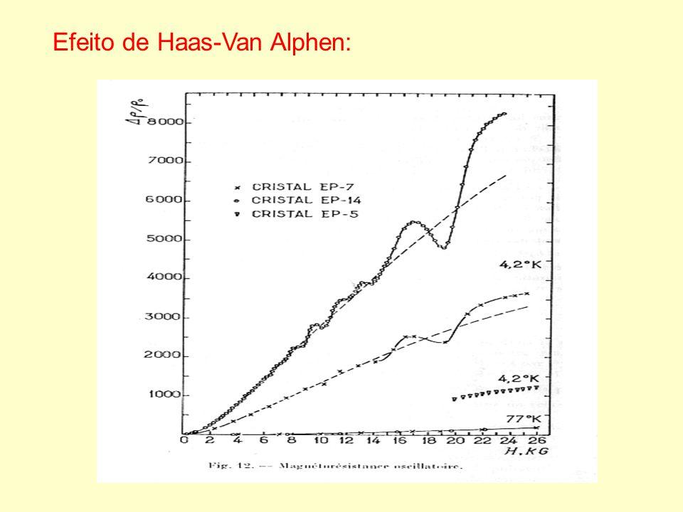 Efeito de Haas-Van Alphen: