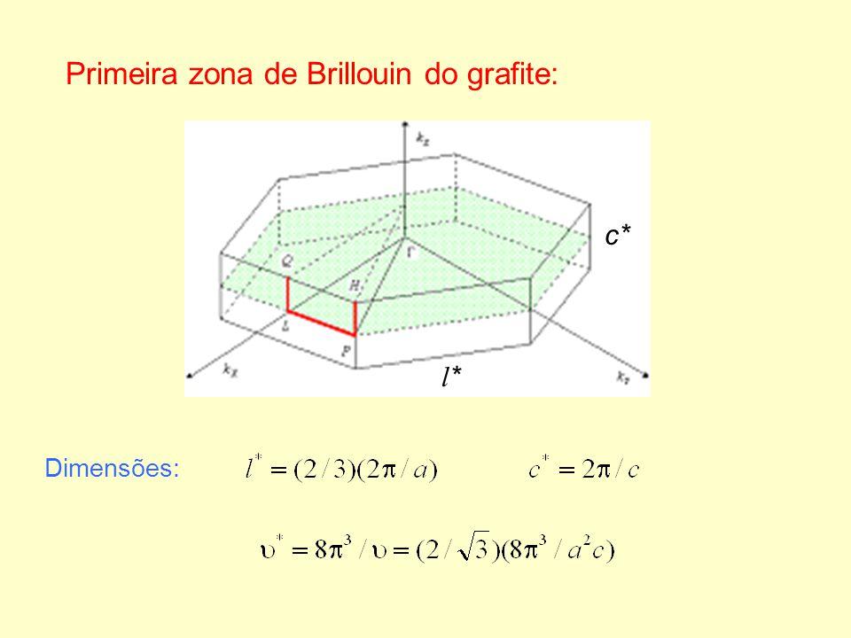 Primeira zona de Brillouin do grafite: Dimensões: c* l*l*