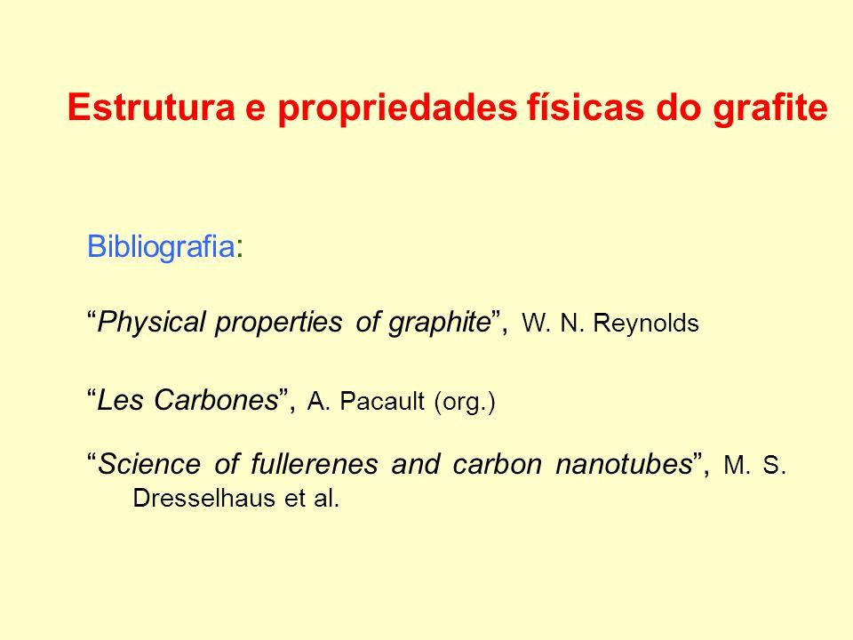 Estrutura e propriedades físicas do grafite Bibliografia : Physical properties of graphite, W. N. Reynolds Les Carbones, A. Pacault (org.) Science of