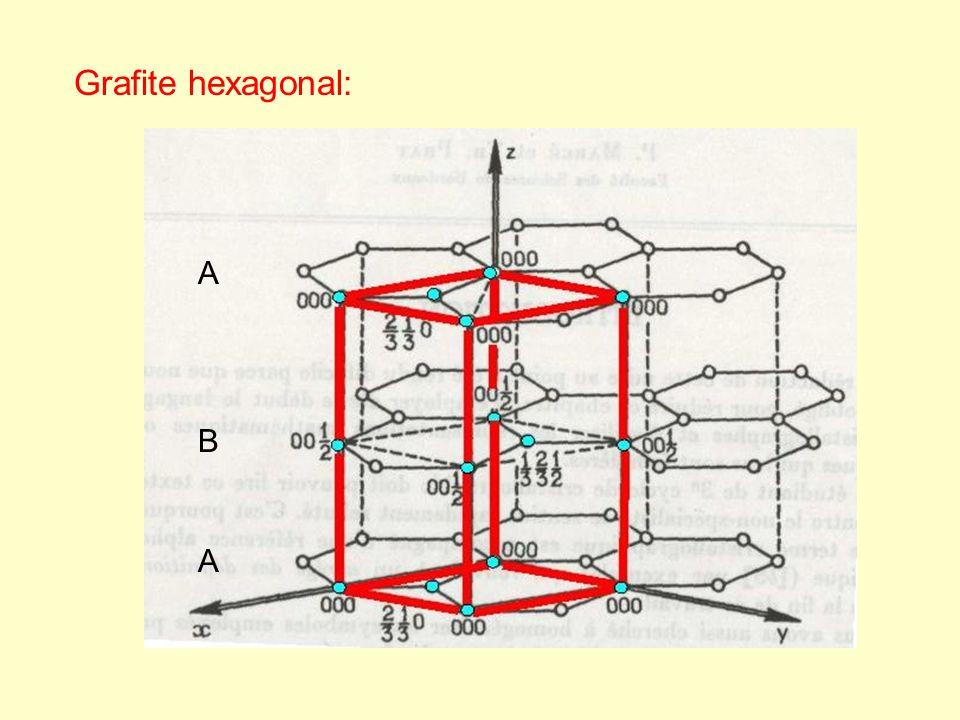 Grafite hexagonal: A B A