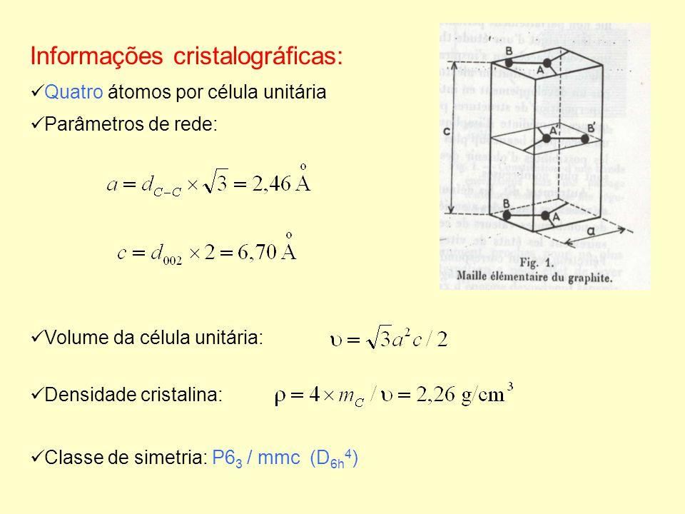 Informações cristalográficas: Quatro átomos por célula unitária Parâmetros de rede: Classe de simetria: P6 3 / mmc (D 6h 4 ) Volume da célula unitária
