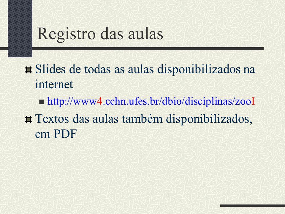 Registro das aulas Slides de todas as aulas disponibilizados na internet http://www4.cchn.ufes.br/dbio/disciplinas/zooI Textos das aulas também disponibilizados, em PDF