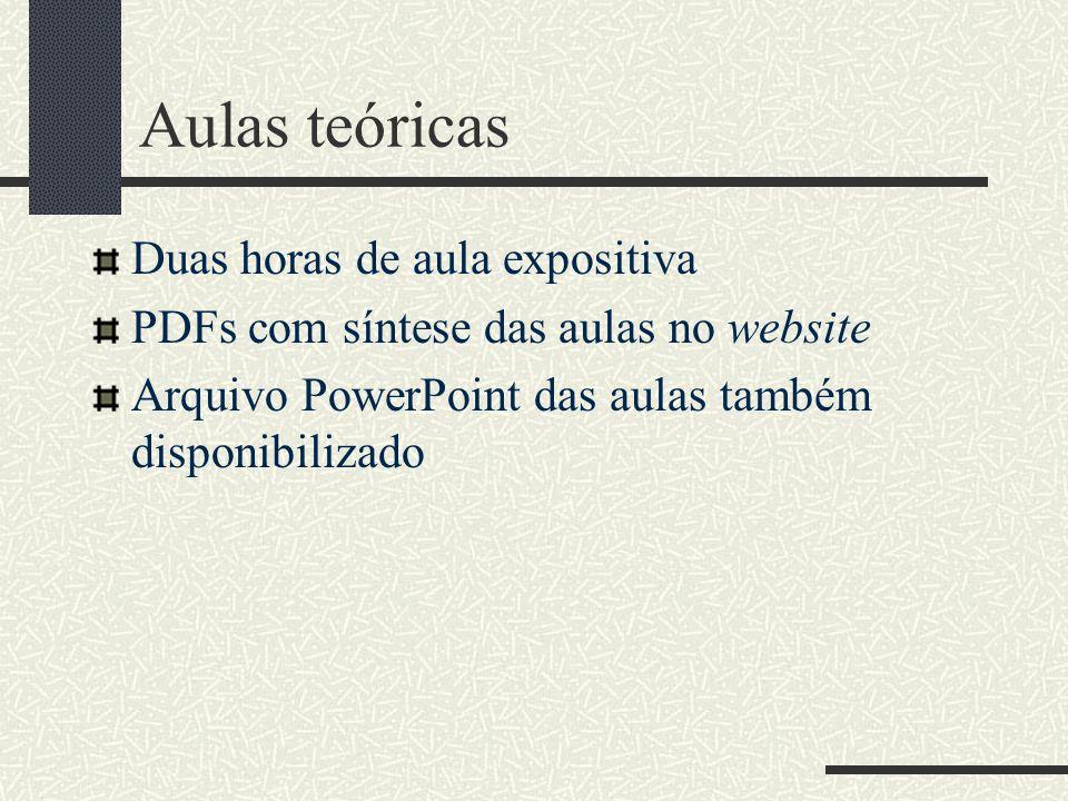 Aulas teóricas Duas horas de aula expositiva PDFs com síntese das aulas no website Arquivo PowerPoint das aulas também disponibilizado