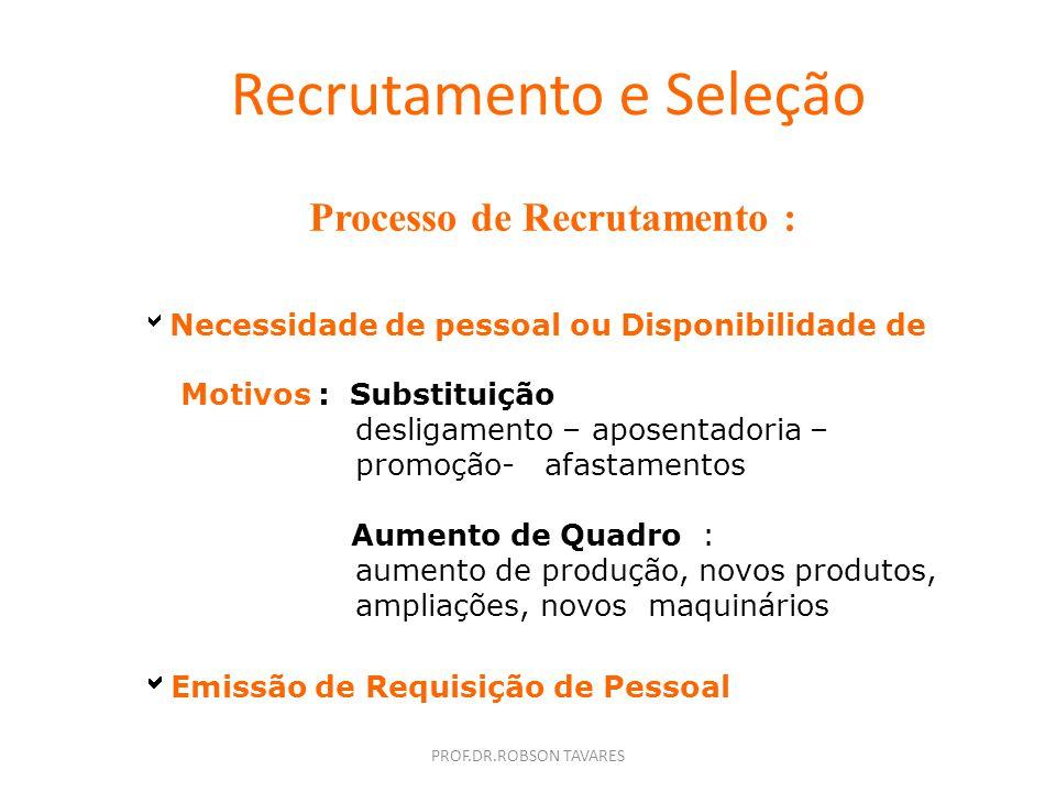 PROF.DR.ROBSON TAVARES Recrutamento e Seleção Avaliação do Recrutamento e Seleção Positiva : quando atende as necessidades com rapidez; na quantidade