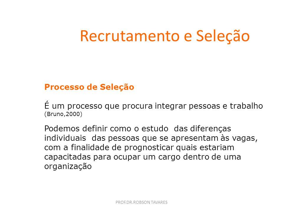 PROF.DR.ROBSON TAVARES Recrutamento e Seleção => Após a triagem, os candidatos deverão ser convocados para processo de seleção. Esta convocação pode s
