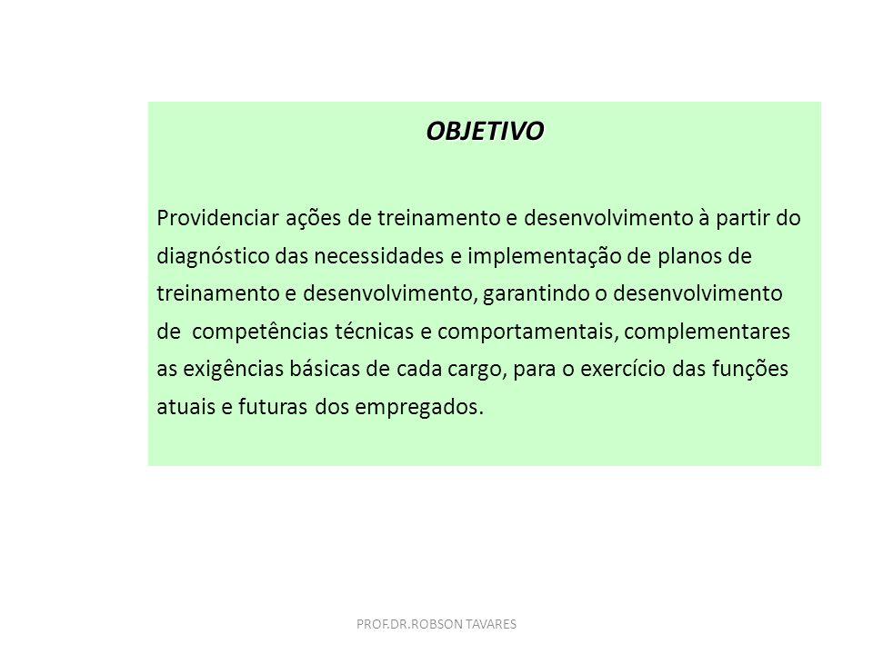 PROF.DR.ROBSON TAVARES PROCESSO DE TREIAMENTO E DESENVOLVIMENTO Definição: Processo educacional aplicado de maneira sistemática,que visa mudança de at