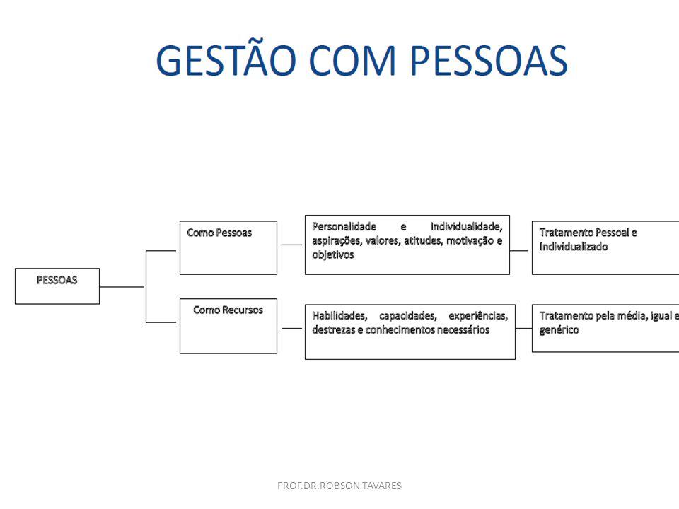 PROF.DR.ROBSON TAVARES MÉTODOS E TÉCNICAS DE TREINAMENTO 5.