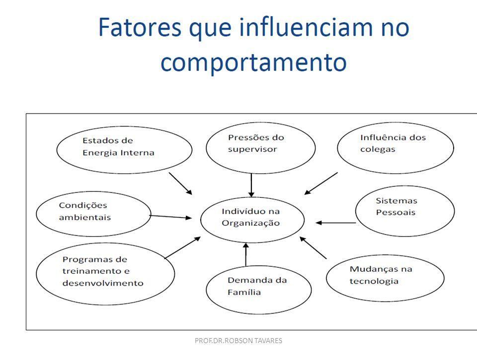 PROF.DR.ROBSON TAVARES MÉTODOS E TÉCNICAS DE TREINAMENTO 9.