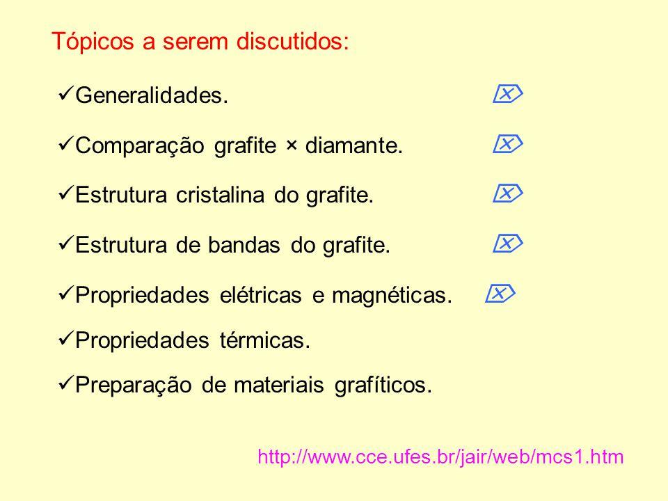 Propriedades térmicas do grafite: Calor específico.