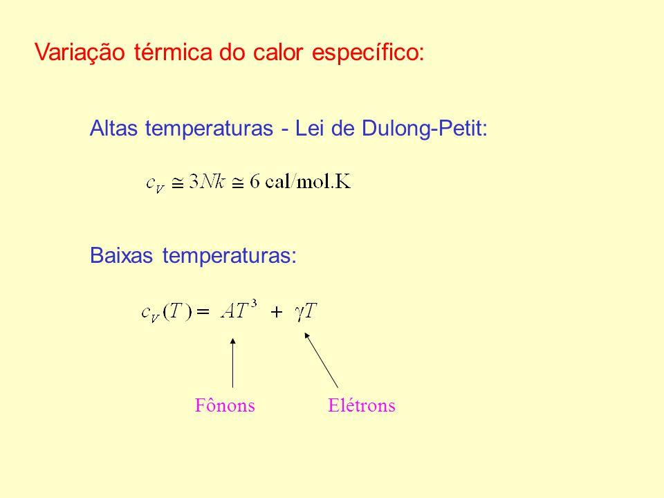Altas temperaturas - Lei de Dulong-Petit: Variação térmica do calor específico: Baixas temperaturas: FônonsElétrons