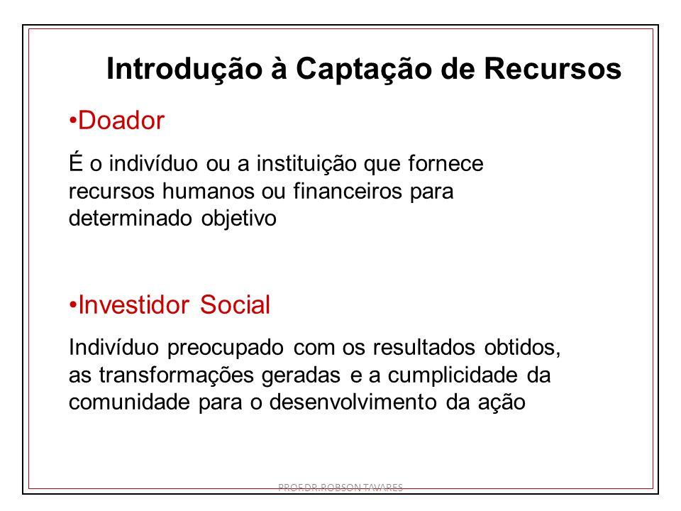 Introdução à Captação de Recursos Doador É o indivíduo ou a instituição que fornece recursos humanos ou financeiros para determinado objetivo Investid
