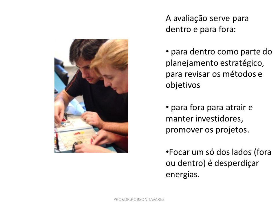 A avaliação serve para dentro e para fora: para dentro como parte do planejamento estratégico, para revisar os métodos e objetivos para fora para atra