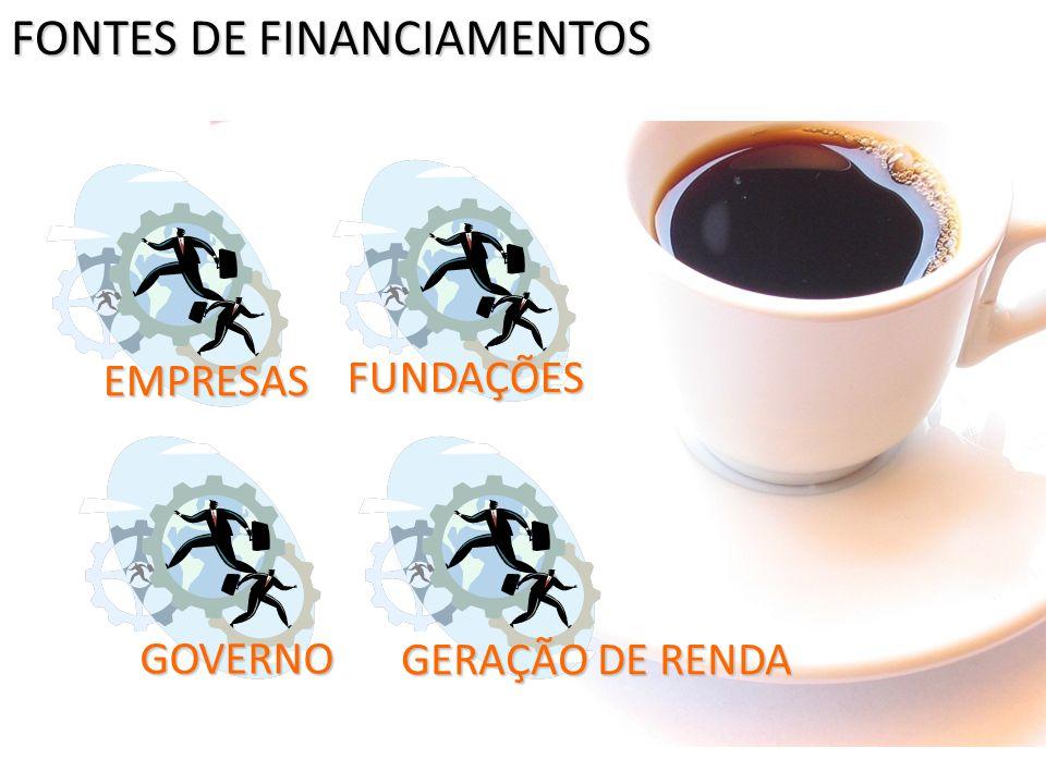 FONTES DE FINANCIAMENTOS EMPRESAS FUNDAÇÕES GOVERNO GERAÇÃO DE RENDA