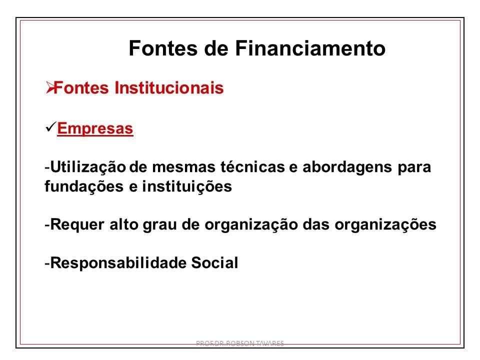 Fontes de Financiamento Fontes Institucionais Empresas -Utilização de mesmas técnicas e abordagens para fundações e instituições -Requer alto grau de