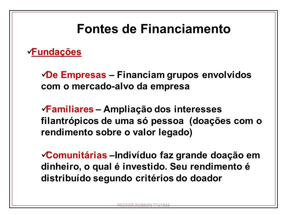 Fontes de Financiamento Fundações De Empresas – Financiam grupos envolvidos com o mercado-alvo da empresa Familiares – Ampliação dos interesses filant