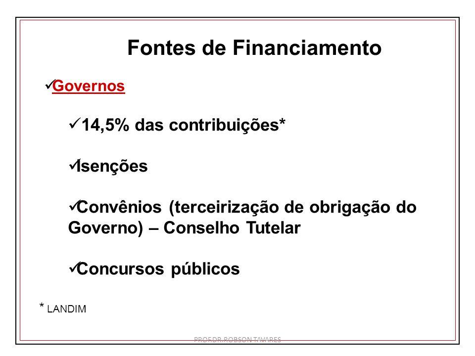 Fontes de Financiamento Governos 14,5% das contribuições* Isenções Convênios (terceirização de obrigação do Governo) – Conselho Tutelar Concursos públ