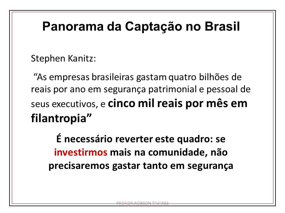 Stephen Kanitz: As empresas brasileiras gastam quatro bilhões de reais por ano em segurança patrimonial e pessoal de seus executivos, e cinco mil reai
