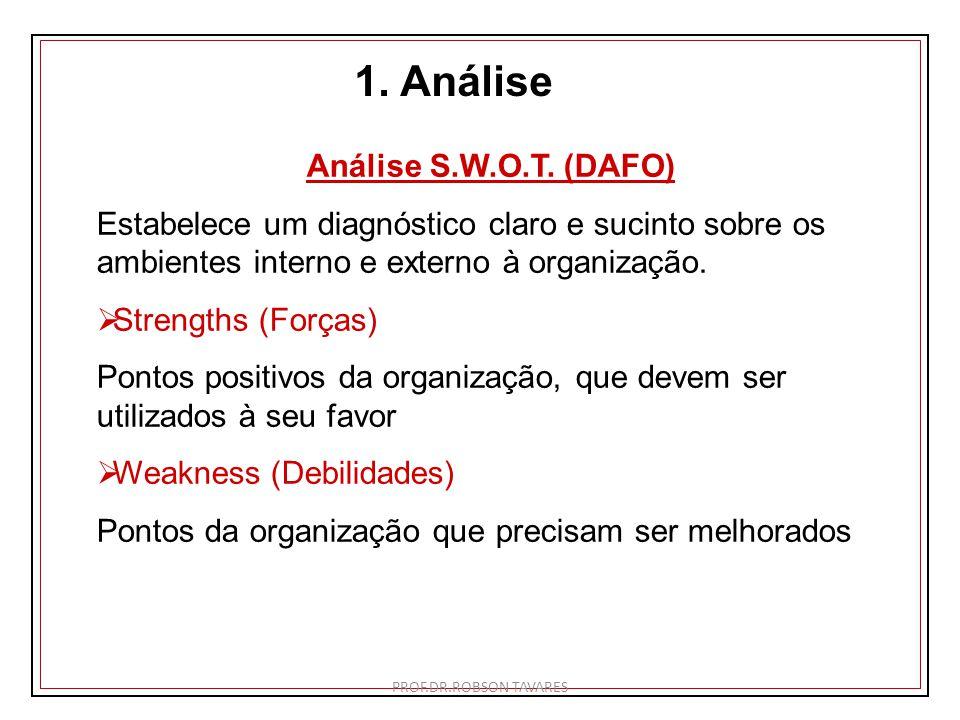 1. Análise Análise S.W.O.T. (DAFO) Estabelece um diagnóstico claro e sucinto sobre os ambientes interno e externo à organização. Strengths (Forças) Po