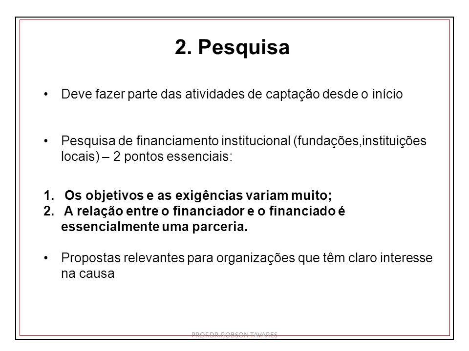 2. Pesquisa Deve fazer parte das atividades de captação desde o início Pesquisa de financiamento institucional (fundações,instituições locais) – 2 pon