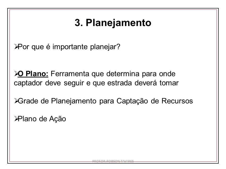 3. Planejamento Por que é importante planejar? O Plano: Ferramenta que determina para onde captador deve seguir e que estrada deverá tomar Grade de Pl