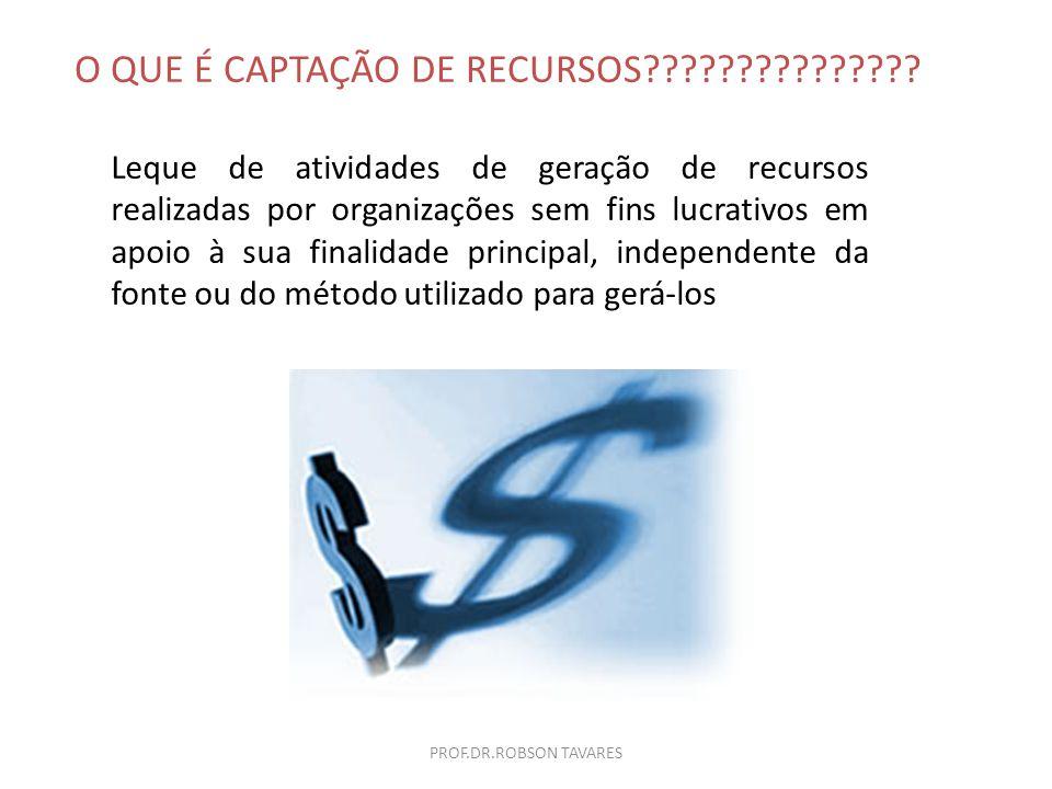 EDITAIS 16) Analise as contrapartidas exigidas pelo investidor social Dicas PROF.DR.ROBSON TAVARES