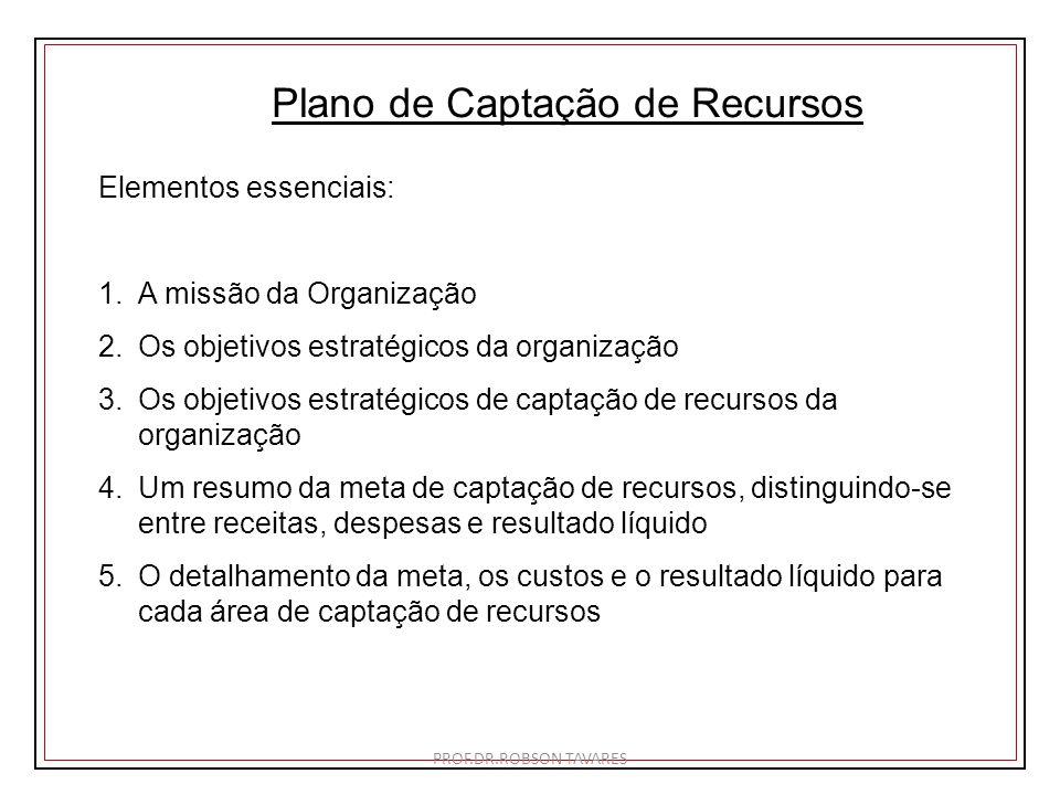 Plano de Captação de Recursos Elementos essenciais: 1.A missão da Organização 2.Os objetivos estratégicos da organização 3.Os objetivos estratégicos d