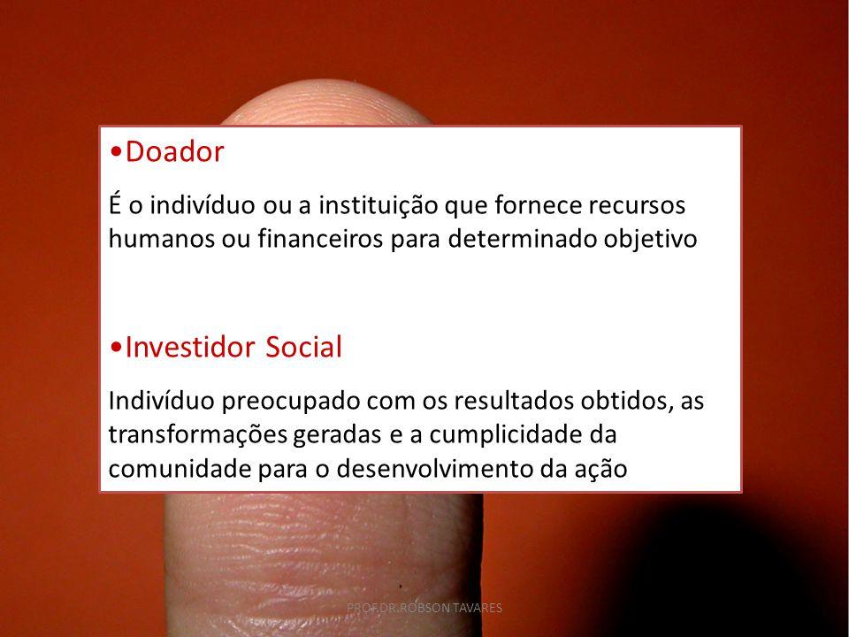 Doador É o indivíduo ou a instituição que fornece recursos humanos ou financeiros para determinado objetivo Investidor Social Indivíduo preocupado com