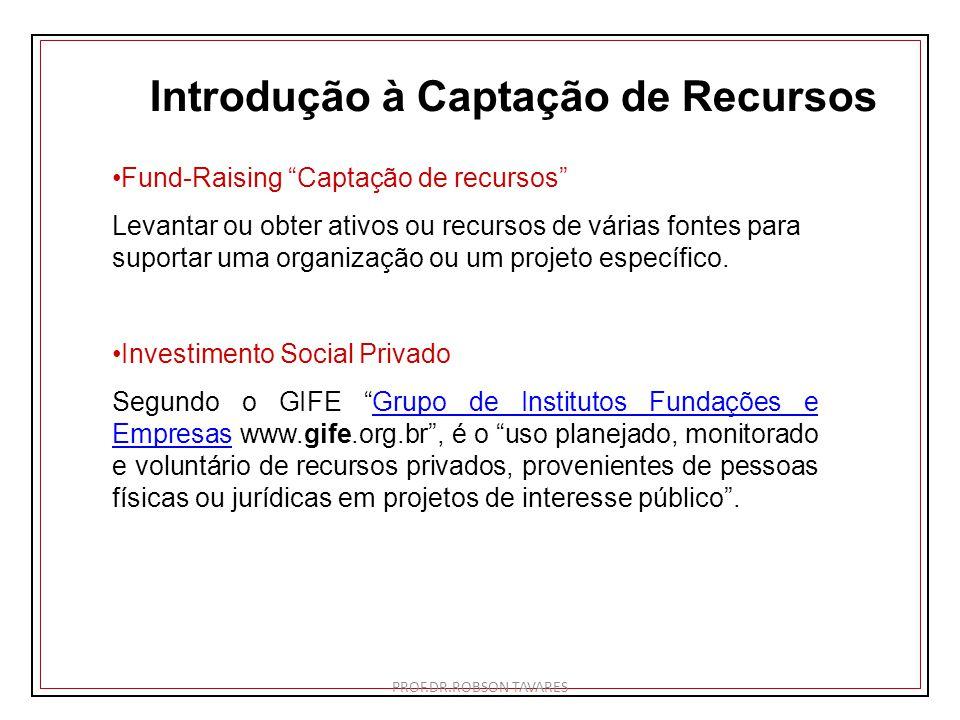 Introdução à Captação de Recursos Fund-Raising Captação de recursos Levantar ou obter ativos ou recursos de várias fontes para suportar uma organizaçã