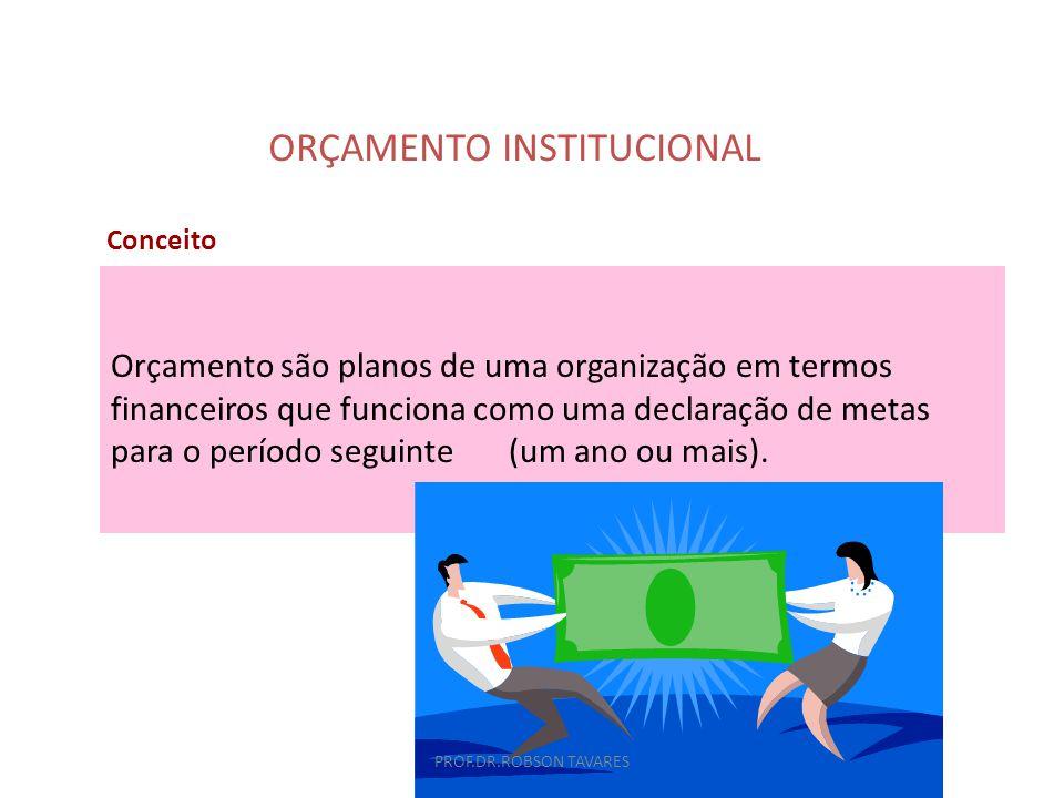 Orçamento são planos de uma organização em termos financeiros que funciona como uma declaração de metas para o período seguinte (um ano ou mais). Conc