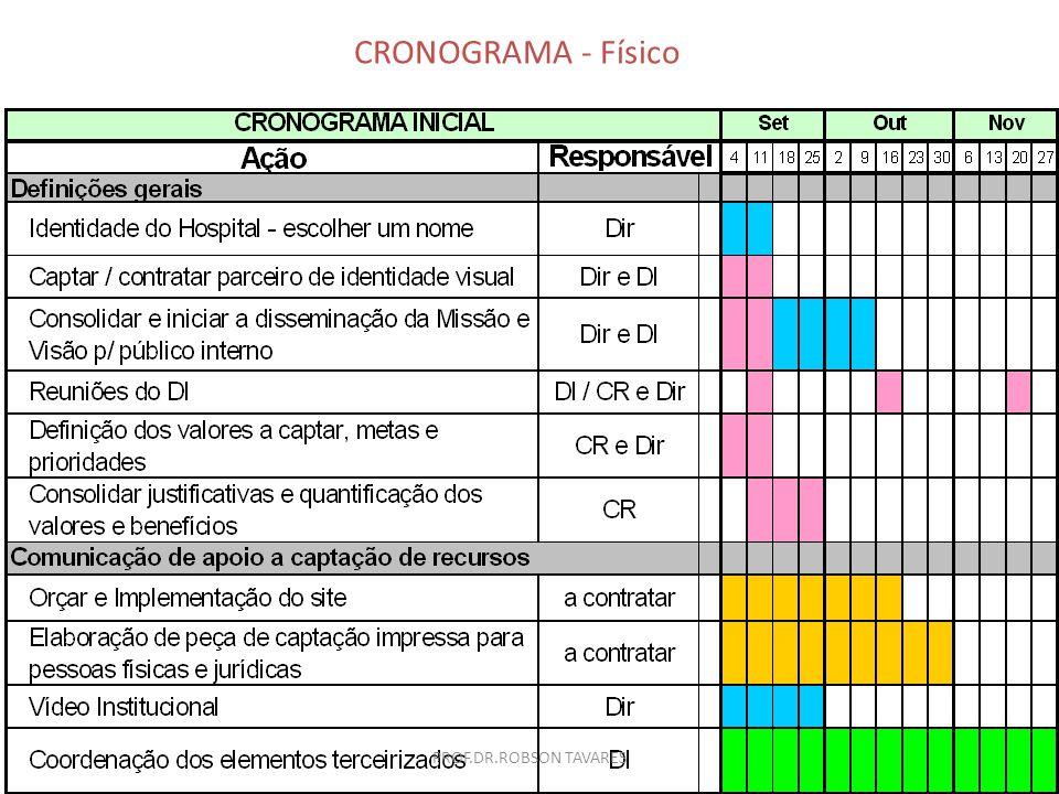 CRONOGRAMA - Físico PROF.DR.ROBSON TAVARES