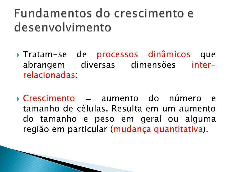 Desenvolvimento = mudança gradual, evolução dos estágios anteriores para os de maior complexidade, amadurecimento (maturação) e aprendizagem (mudança qualitativa).