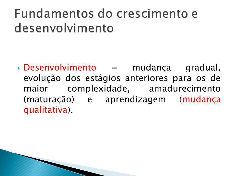Desenvolvimento = mudança gradual, evolução dos estágios anteriores para os de maior complexidade, amadurecimento (maturação) e aprendizagem (mudança