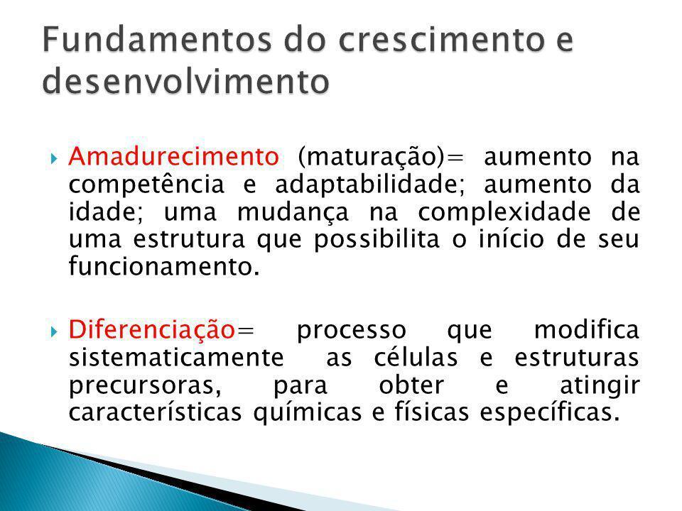 Períodos sensíveis Existem períodos durante o processo de crescimento que são críticos, sensíveis ou vulneráveis.