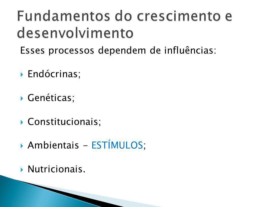 Esses processos dependem de influências: Endócrinas; Genéticas; Constitucionais; Ambientais - ESTÍMULOS; Nutricionais.