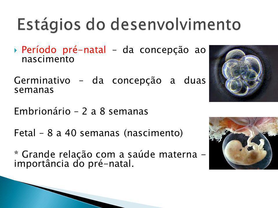 Lactância – do nascimento aos 12 meses Neonato = do nascimento a 27 ou 28 dias; Lactente = de 1 mês a 12 meses.