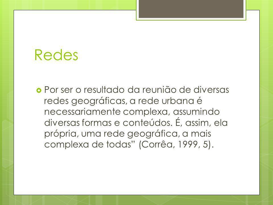 Redes Por ser o resultado da reunião de diversas redes geográficas, a rede urbana é necessariamente complexa, assumindo diversas formas e conteúdos. É