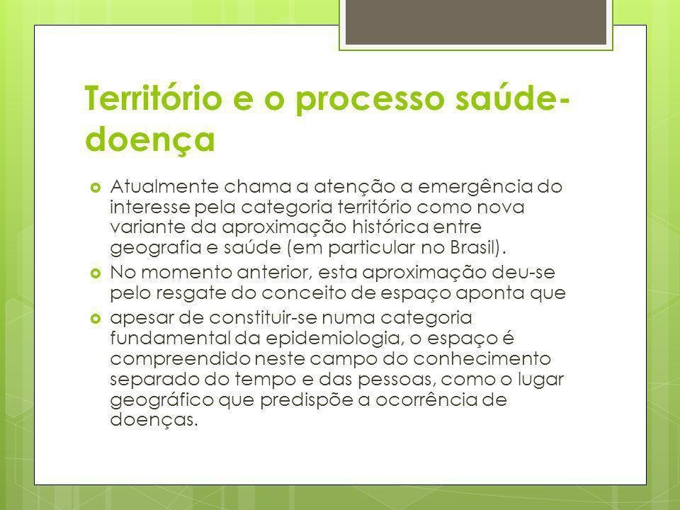 Território e o processo saúde- doença Atualmente chama a atenção a emergência do interesse pela categoria território como nova variante da aproximação