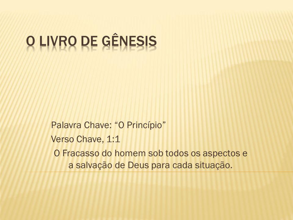 Palavra Chave: O Princípio Verso Chave, 1:1 O Fracasso do homem sob todos os aspectos e a salvação de Deus para cada situação.