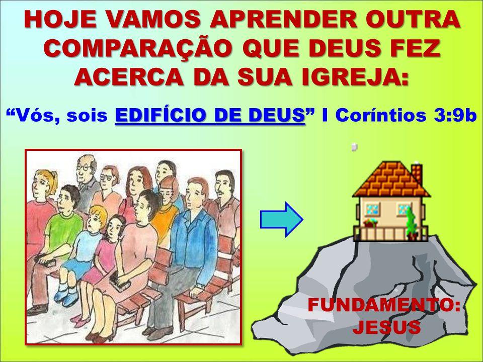 HOJE VAMOS APRENDER OUTRA COMPARAÇÃO QUE DEUS FEZ ACERCA DA SUA IGREJA: EDIFÍCIO DE DEUS Vós, sois EDIFÍCIO DE DEUS I Coríntios 3:9b FUNDAMENTO: JESUS