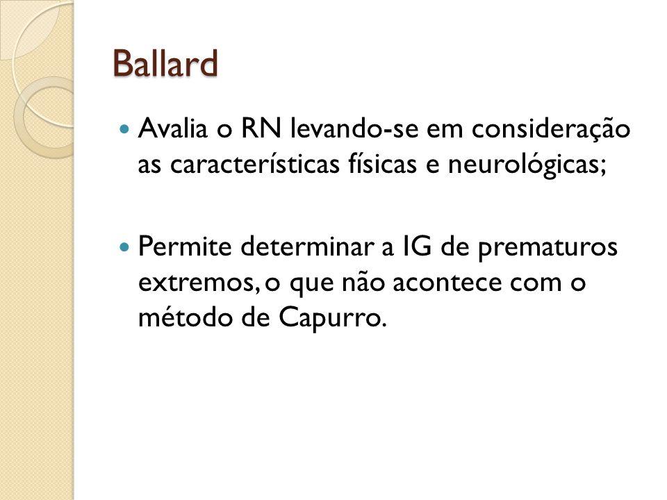 Ballard Avalia o RN levando-se em consideração as características físicas e neurológicas; Permite determinar a IG de prematuros extremos, o que não ac