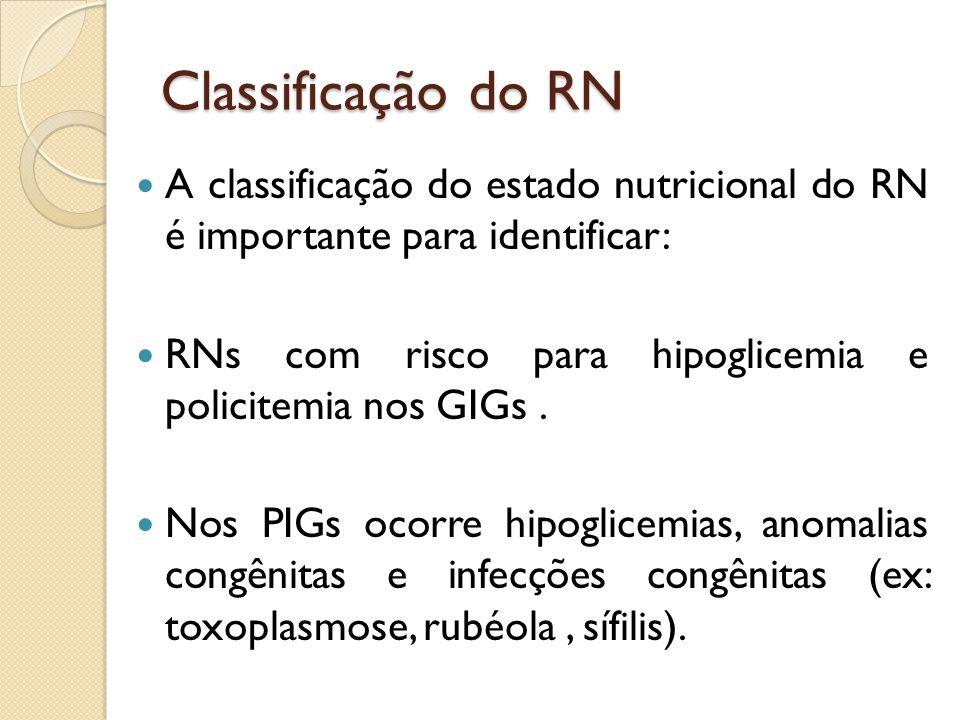 A classificação do estado nutricional do RN é importante para identificar: RNs com risco para hipoglicemia e policitemia nos GIGs. Nos PIGs ocorre hip