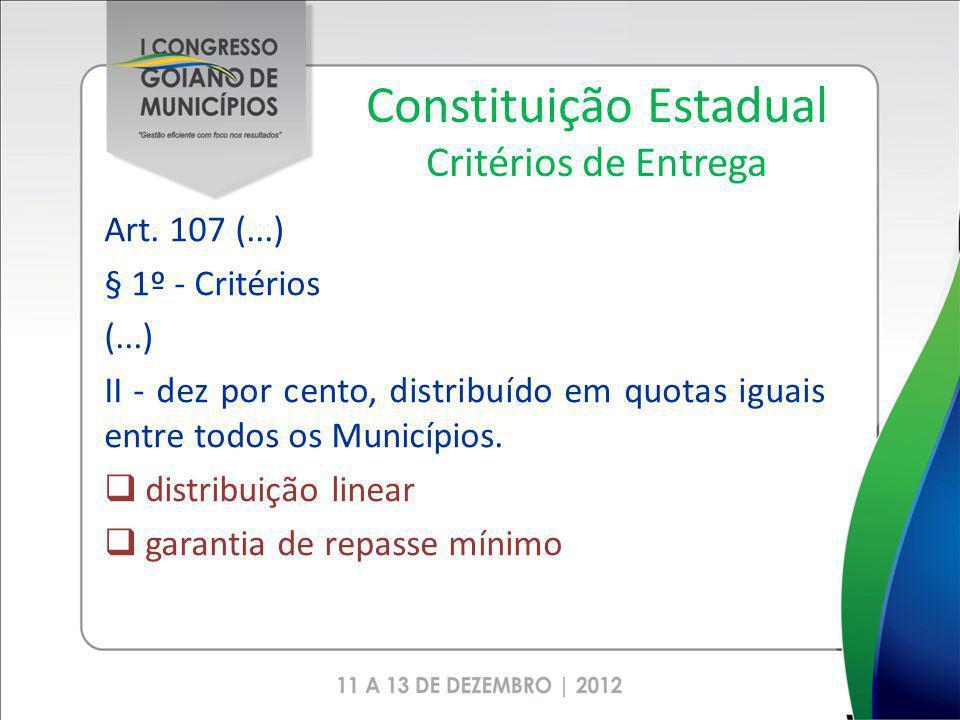 Constituição Estadual Critérios de Entrega Art. 107 (...) § 1º - Critérios (...) II - dez por cento, distribuído em quotas iguais entre todos os Munic