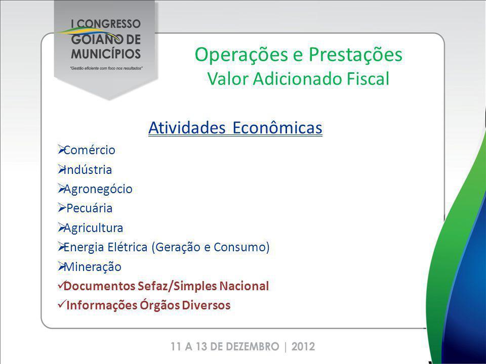 Operações e Prestações Valor Adicionado Fiscal Atividades Econômicas Comércio Indústria Agronegócio Pecuária Agricultura Energia Elétrica (Geração e C
