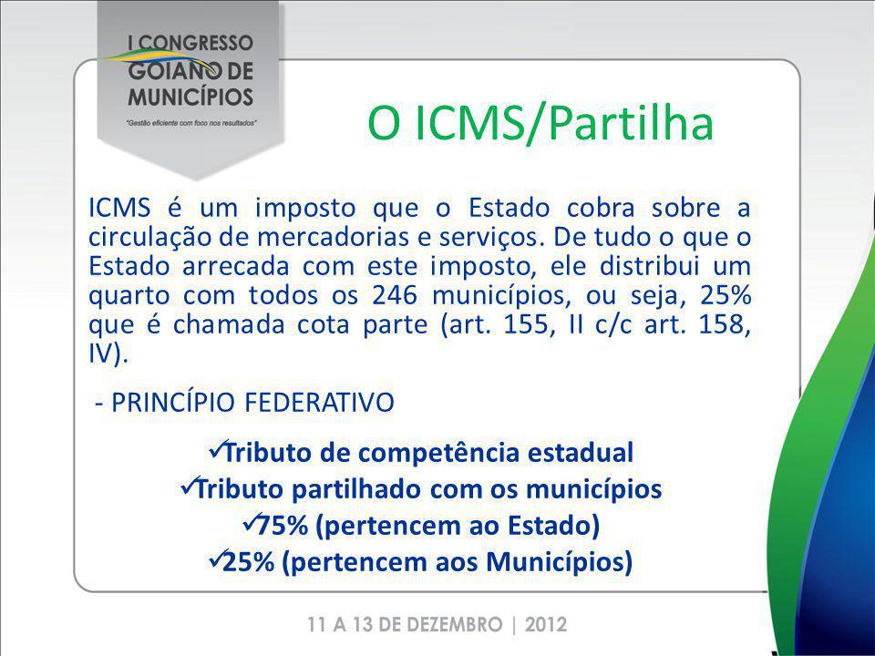 O ICMS/Partilha ICMS é um imposto que o Estado cobra sobre a circulação de mercadorias e serviços. De tudo o que o Estado arrecada com este imposto, e