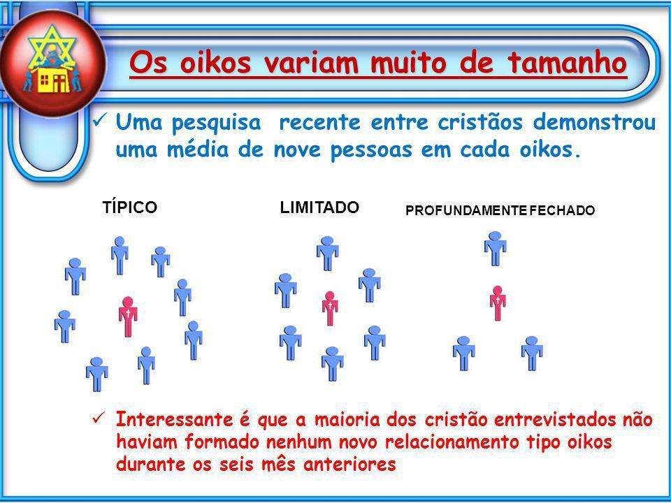 Os oikos variam muito de tamanho Uma pesquisa recente entre cristãos demonstrou uma média de nove pessoas em cada oikos. Interessante é que a maioria