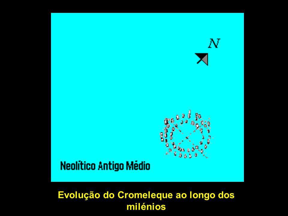 Cromeleque dos Almendres – Évora