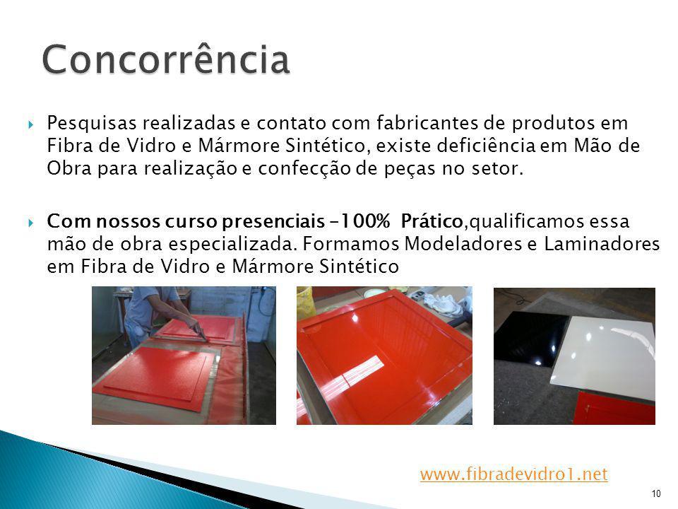 Pesquisas realizadas e contato com fabricantes de produtos em Fibra de Vidro e Mármore Sintético, existe deficiência em Mão de Obra para realização e