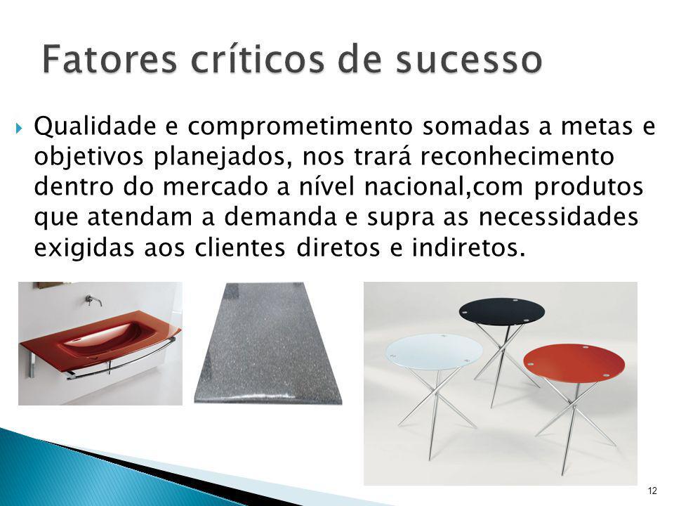 Qualidade e comprometimento somadas a metas e objetivos planejados, nos trará reconhecimento dentro do mercado a nível nacional,com produtos que atend