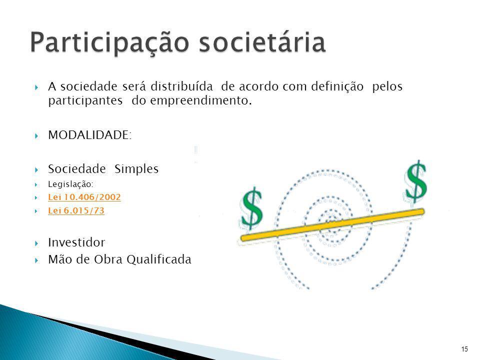 A sociedade será distribuída de acordo com definição pelos participantes do empreendimento. MODALIDADE: Sociedade Simples Legislação: Lei 10.406/2002