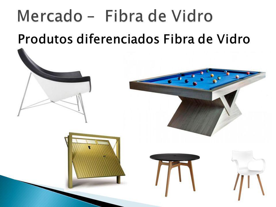 Produtos diferenciados Fibra de Vidro 5